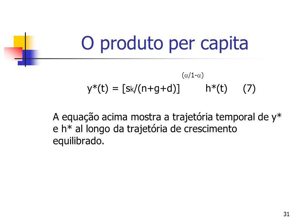 y*(t) = [sk/(n+g+d)] h*(t) (7)